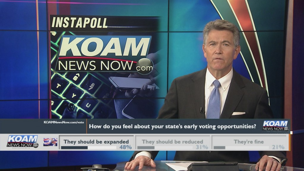 Instapoll: How Do You Feel About Your States Early Voting Opportunities?