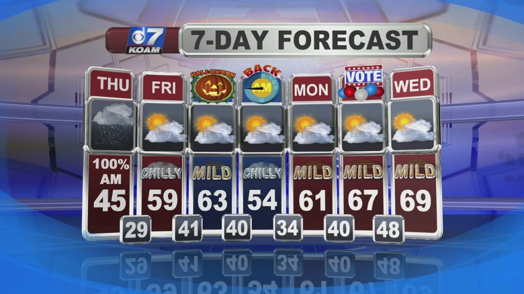 A Look At Local Weather With Doug Heady At 6pm (10 28)