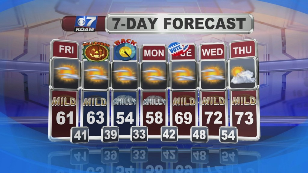A Look At Local Weather With Doug Heady At 6pm (10 29)