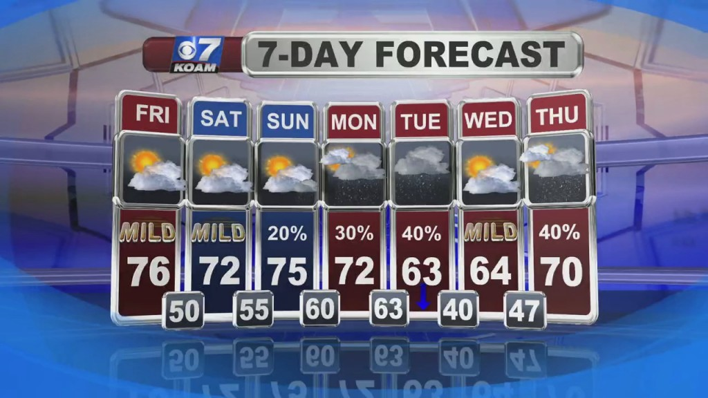 A Look At Local Weather With Doug Heady At 6pm (11 5)