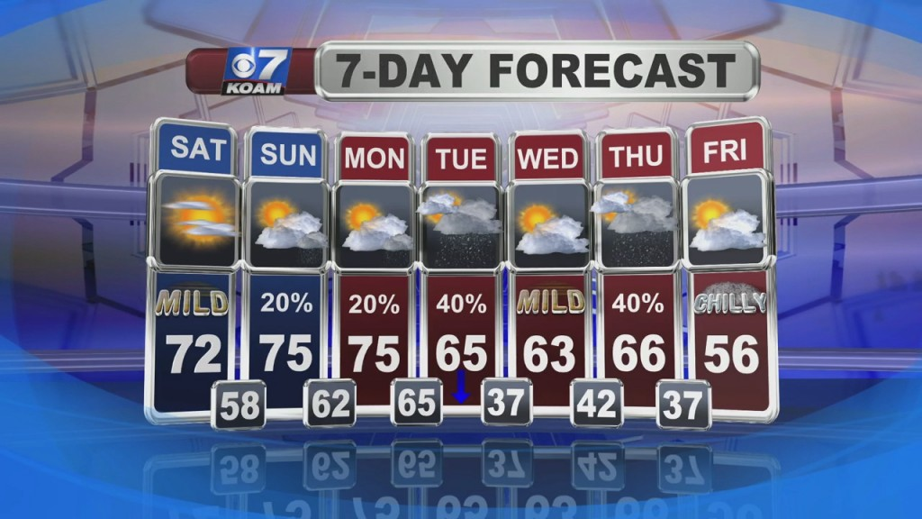 A Look At Local Weather With Doug Heady At 6pm (11 6)