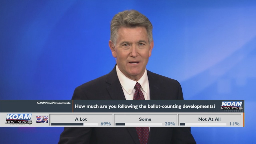 """Koam News Now Instapoll: """"how Much Are You Following The Ballot Counting Developments?"""""""