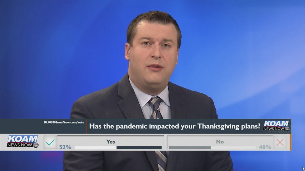 """Koam News Now Instapoll: """"has The Pandemic Impacted Your Thanksgiving Plans?"""""""