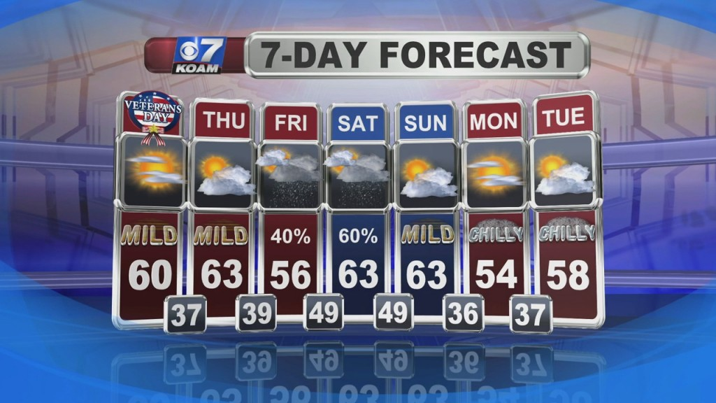 A Look At Local Weather With Jacob Lenard (11 10)
