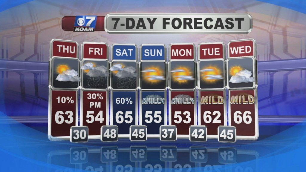 A Look At Local Weather With Nick Kelly @ 6pm (11 11)