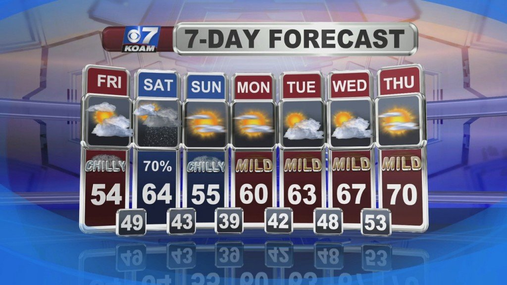 A Look At Local Weather With Nick Kelly At 6pm (11 12)