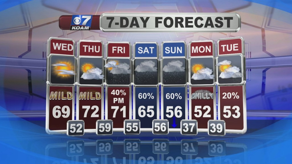 A Look At Local Weather With Nick Kelly At 6pm (11 17)