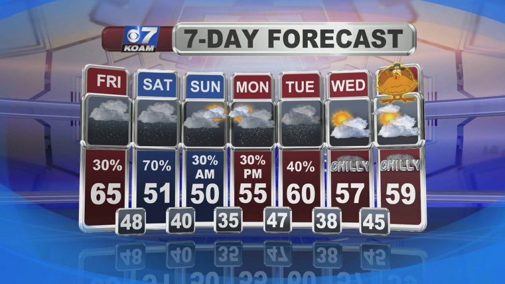 A Look At Local Weather With Doug Heady At 6pm (11 19)
