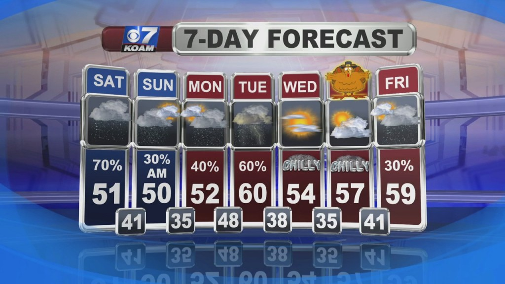 A Look At Local Weather With Nick Kelly At 6pm (11 20)