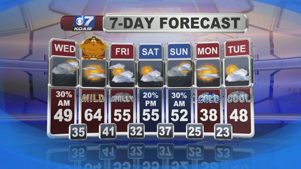 Weather Forecast With Doug Heady At 6pm (11/24)
