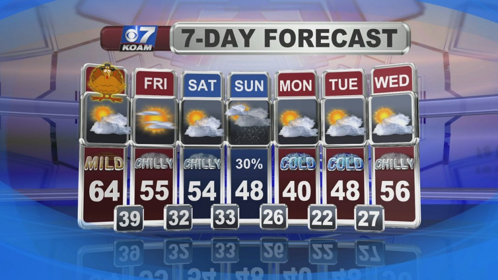 A Look At Local Weather With Doug Heady At 6pm (11 25)