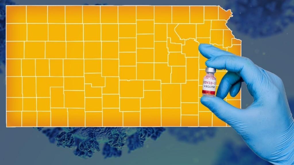 Kansas Covid 19 Vaccine Graphic