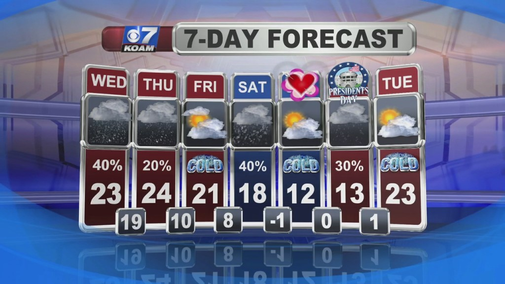 Weather Update With Nick Kelley 6:00pm 2 9