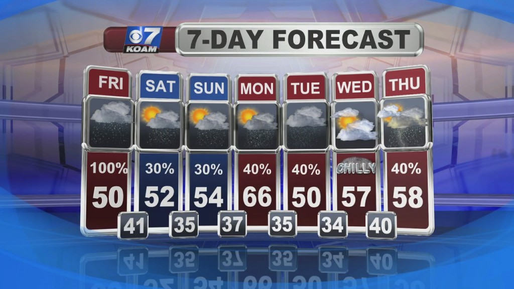 Doug Heady's Weather Forecast At 6 (4/15)
