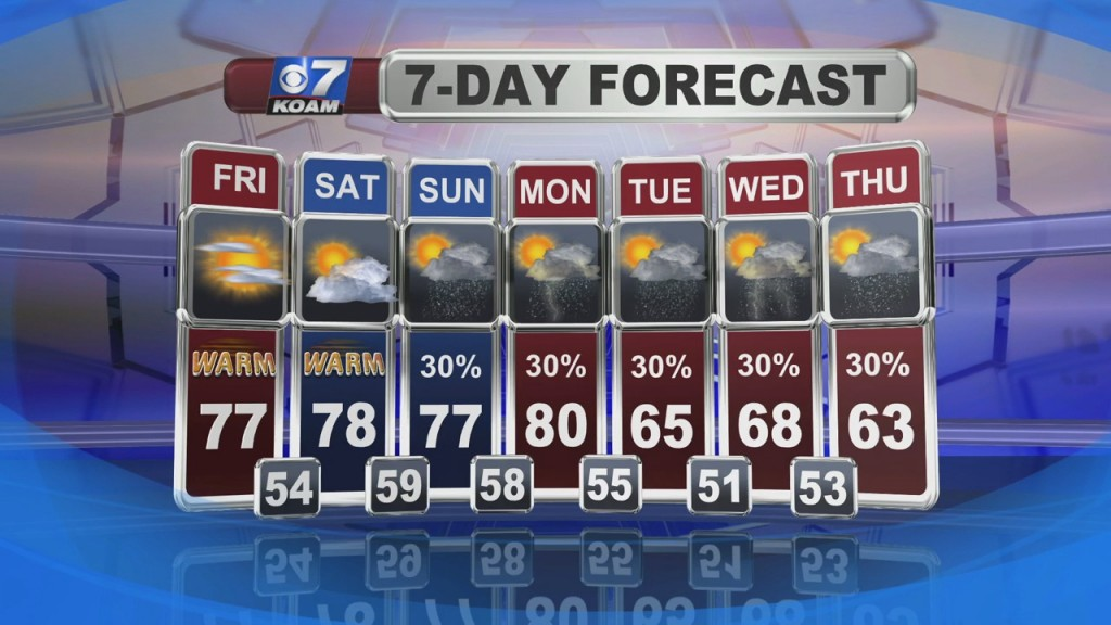 Doug Heady's Weather Forecast At 6 (4/29)