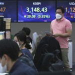 Asia Stocks Mixed After Wall St Falls On Biden Tax Report