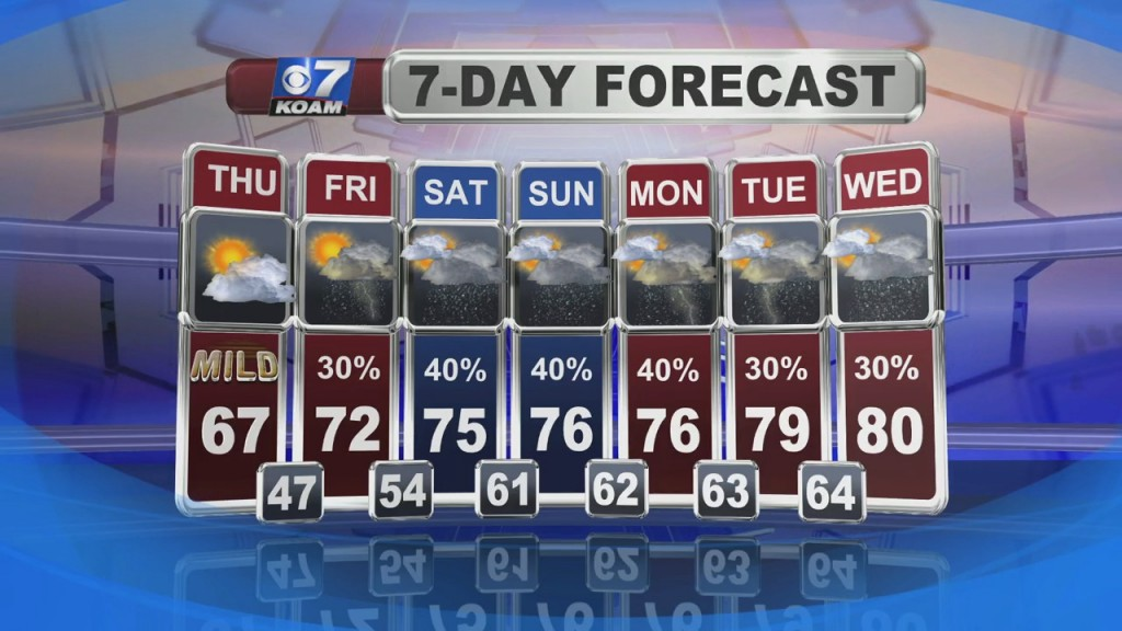 Doug Heady's Weather Forecast At 6 (5/12)