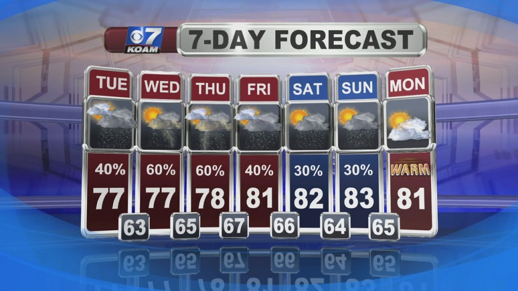 Nick Kelly's Weather Forecast At 6 (5/17)