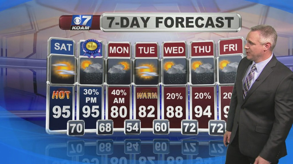 Weather Update With Doug Heady 6:00pm 6 18