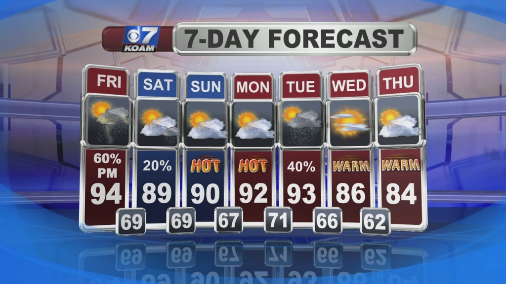Nick Kelly's Weather Forecast At 6 (6/10)