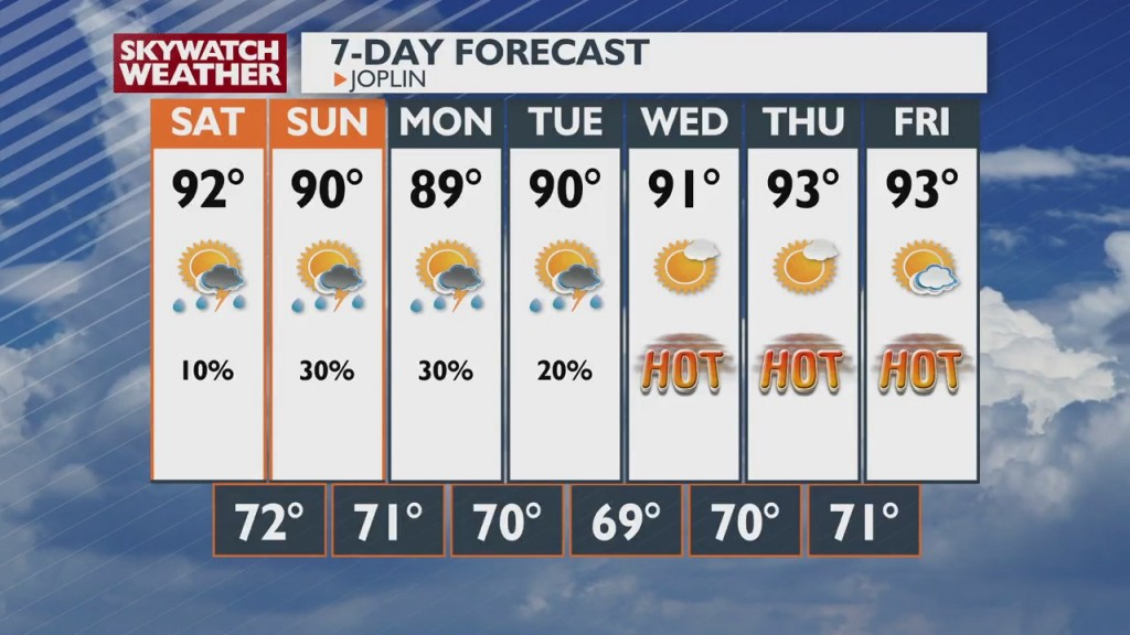 A Look At Local Weather At 6pm (8 27)