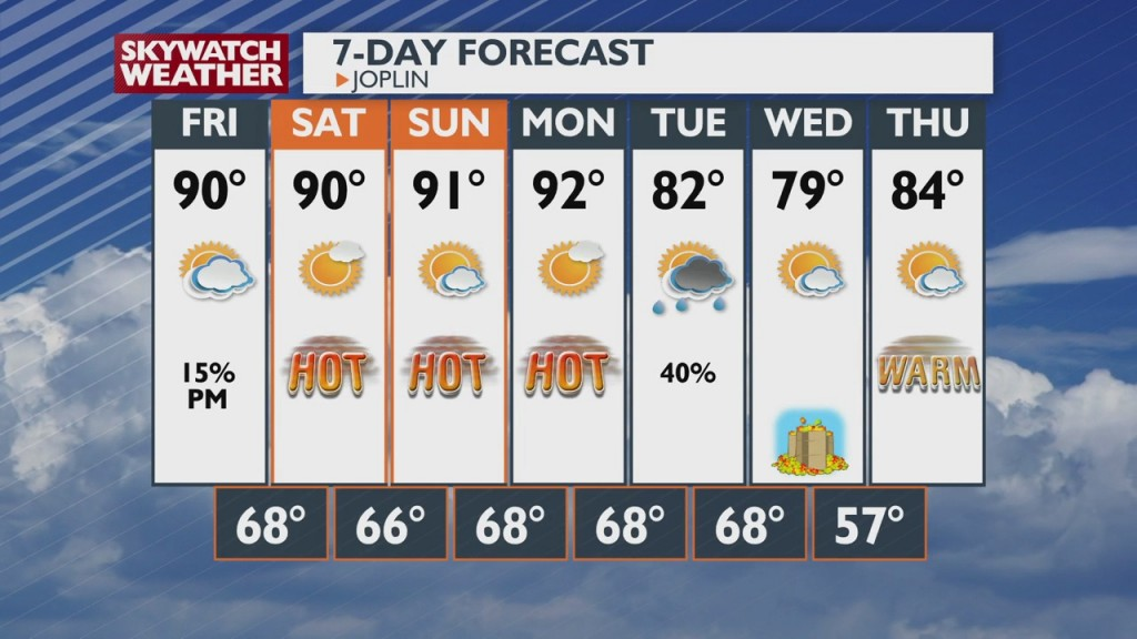 Weather At 6 (9/16)