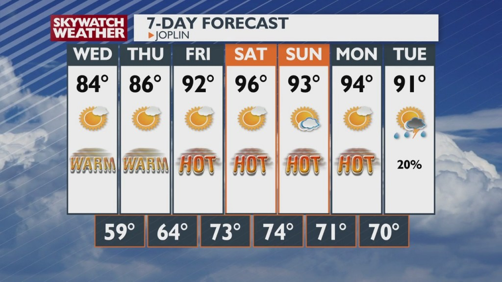 A Look At Local Weather At 6pm (9 7)