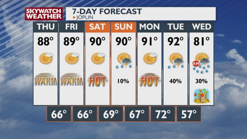 A Look At Local Weather At 6pm (9 15)