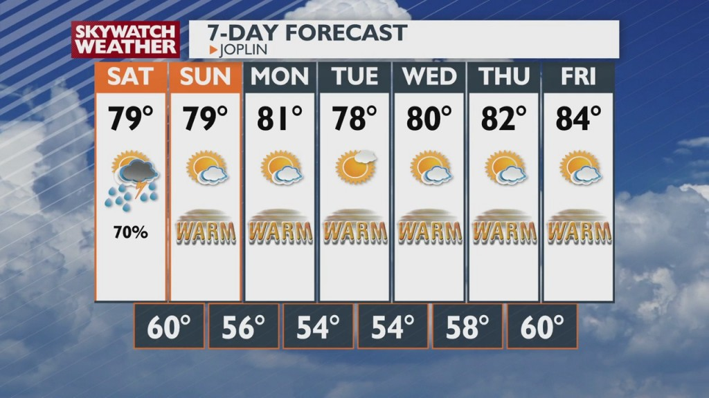A Look At Local Weather At 6pm (10 1)