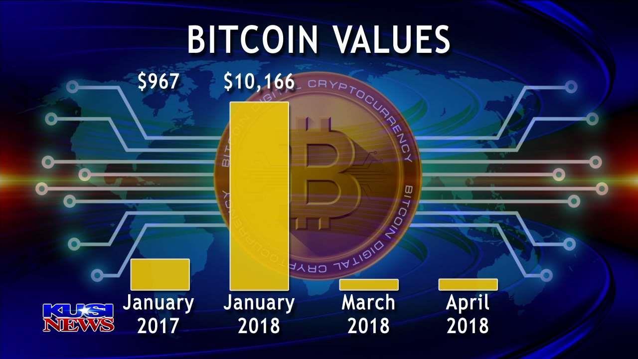 dogecoin wallet info