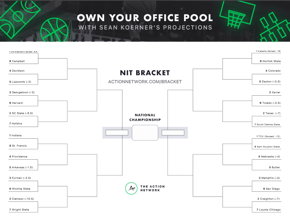 picture about Printable Nit Bracket called Printable 2019 NCAA NIT Brackets -