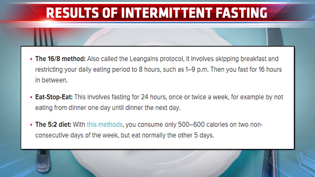 Experts find unexpected health benefits of 'Intermittent