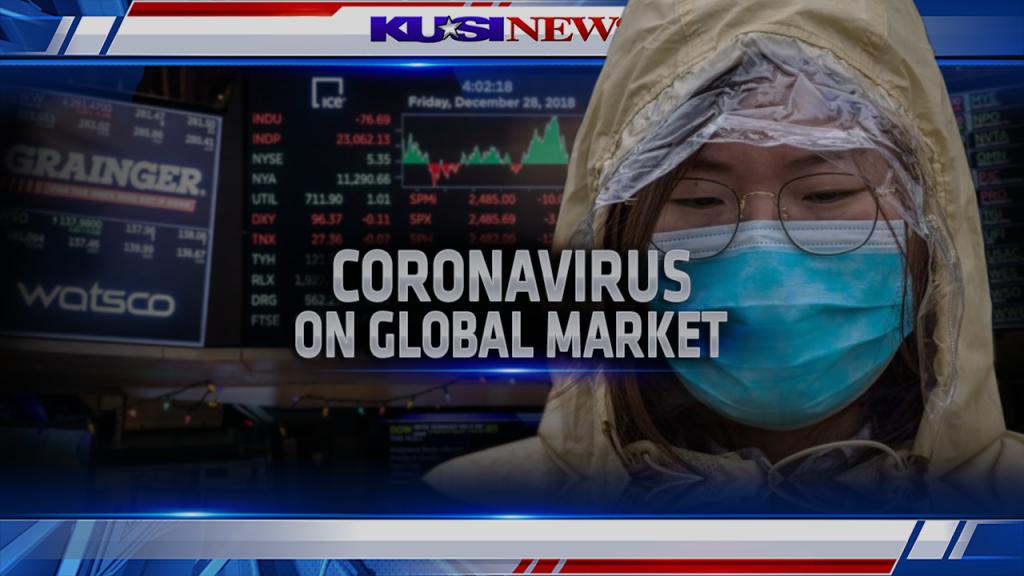 Bam Coronavirusonglobalmarket 1