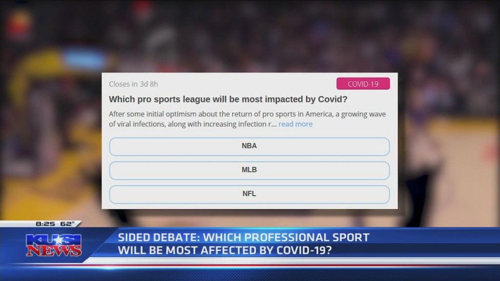 Scott Kaplan Wich Sports League Will Be Most Impacted By Covid19