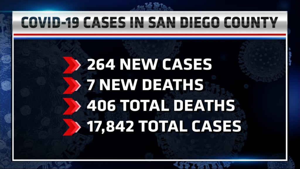 New Cases 7.8