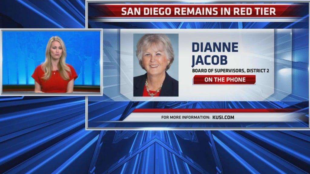 Dianne Jacob