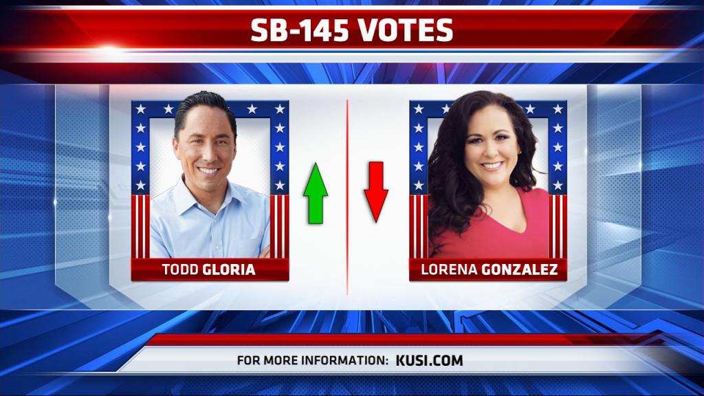 Gloria Votes For Sb 145