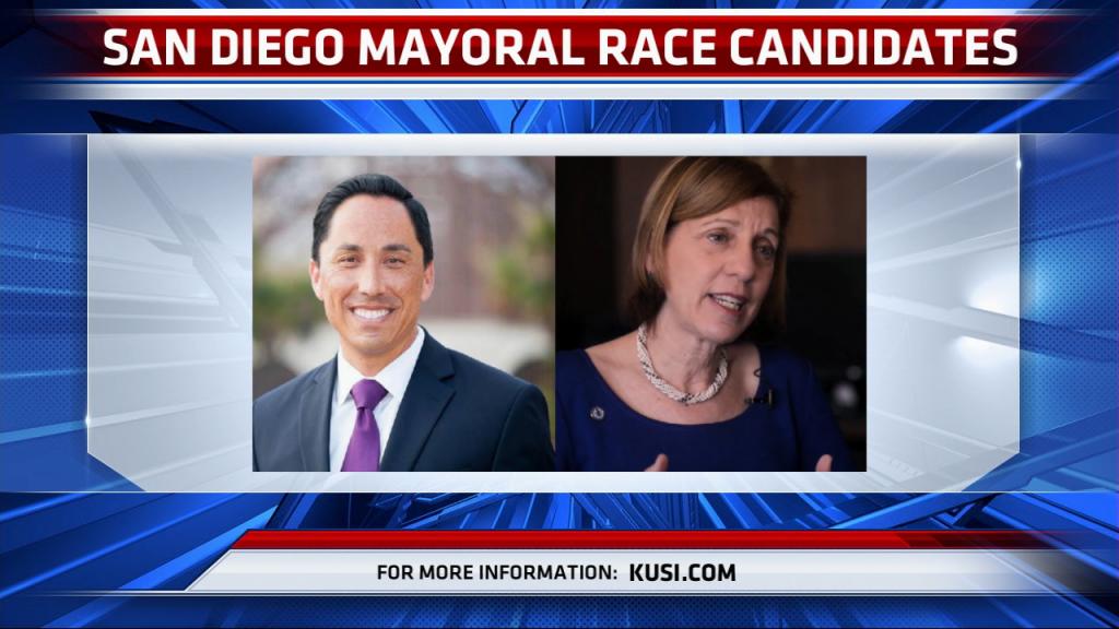 San Diego Mayoral Candidates