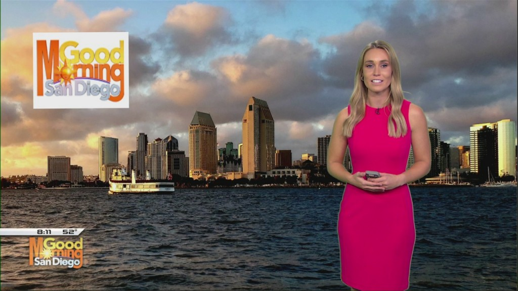 Maddison Sinclair's Sunday Morning Weather Forecast