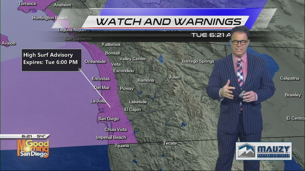 Mark Mathis' Tuesday Forecast