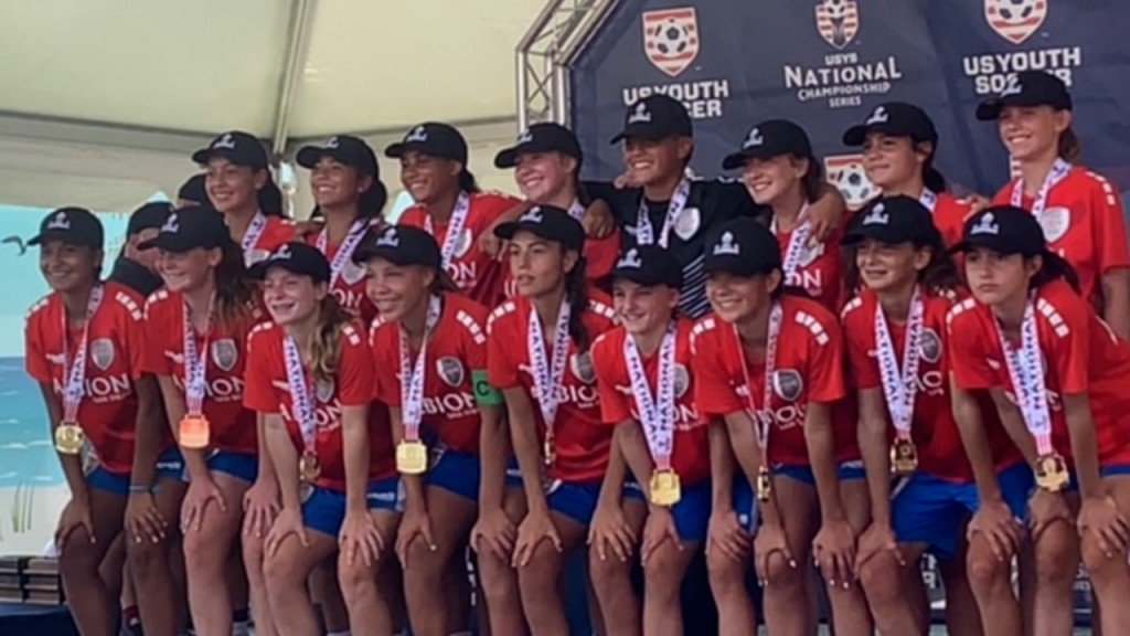 Usys National Champs From San Diego Vo Kusi2d04 146mxf00 00 00 32still001