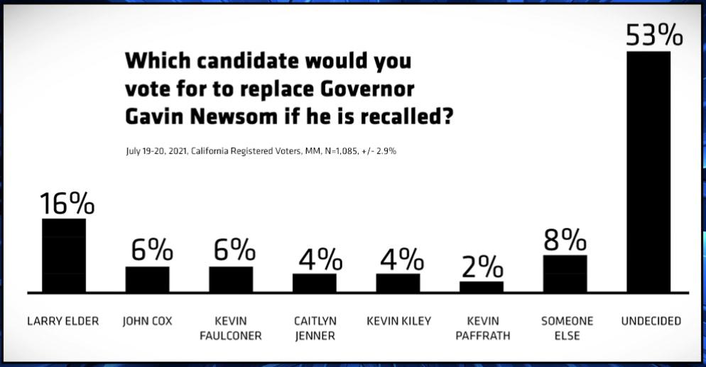 Emerson College Poll
