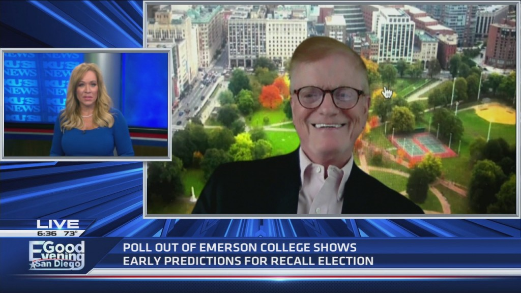 Emerson College Poll On Recall Election