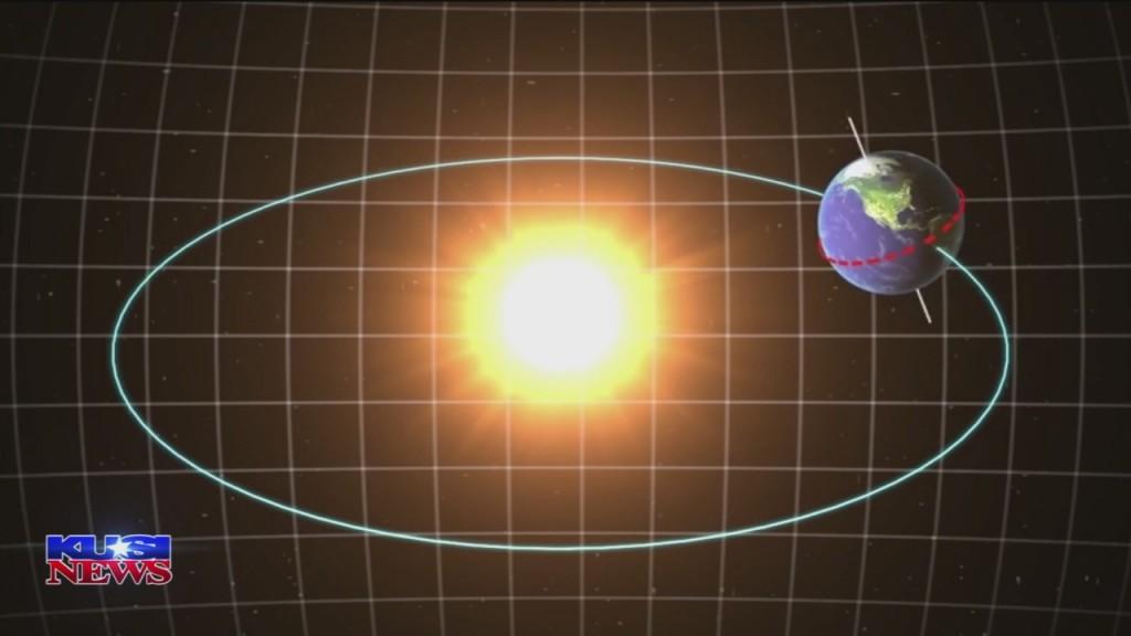 World Of Wonder: The Autumnal Equinox