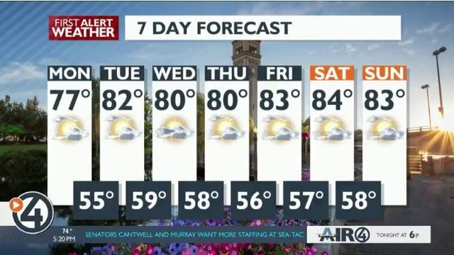 A warm, cloudy day Monday with hotter temperatures expected this week