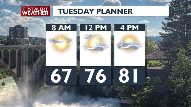 80s for the rest of the week, some overnight showers tonight