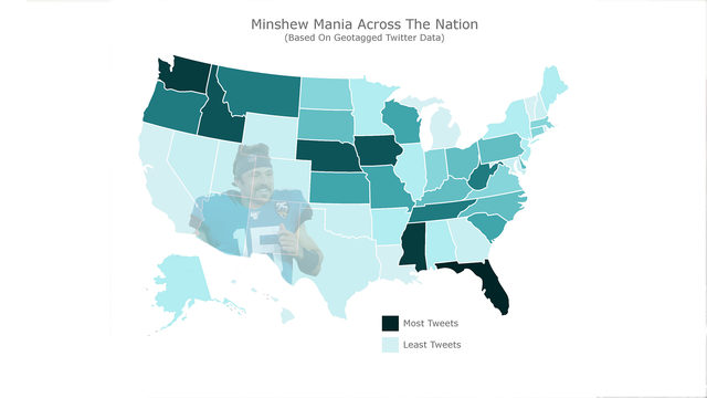 Minshew Mania is sweeping the nation, and Uncle Rico himself joins in on the fun!