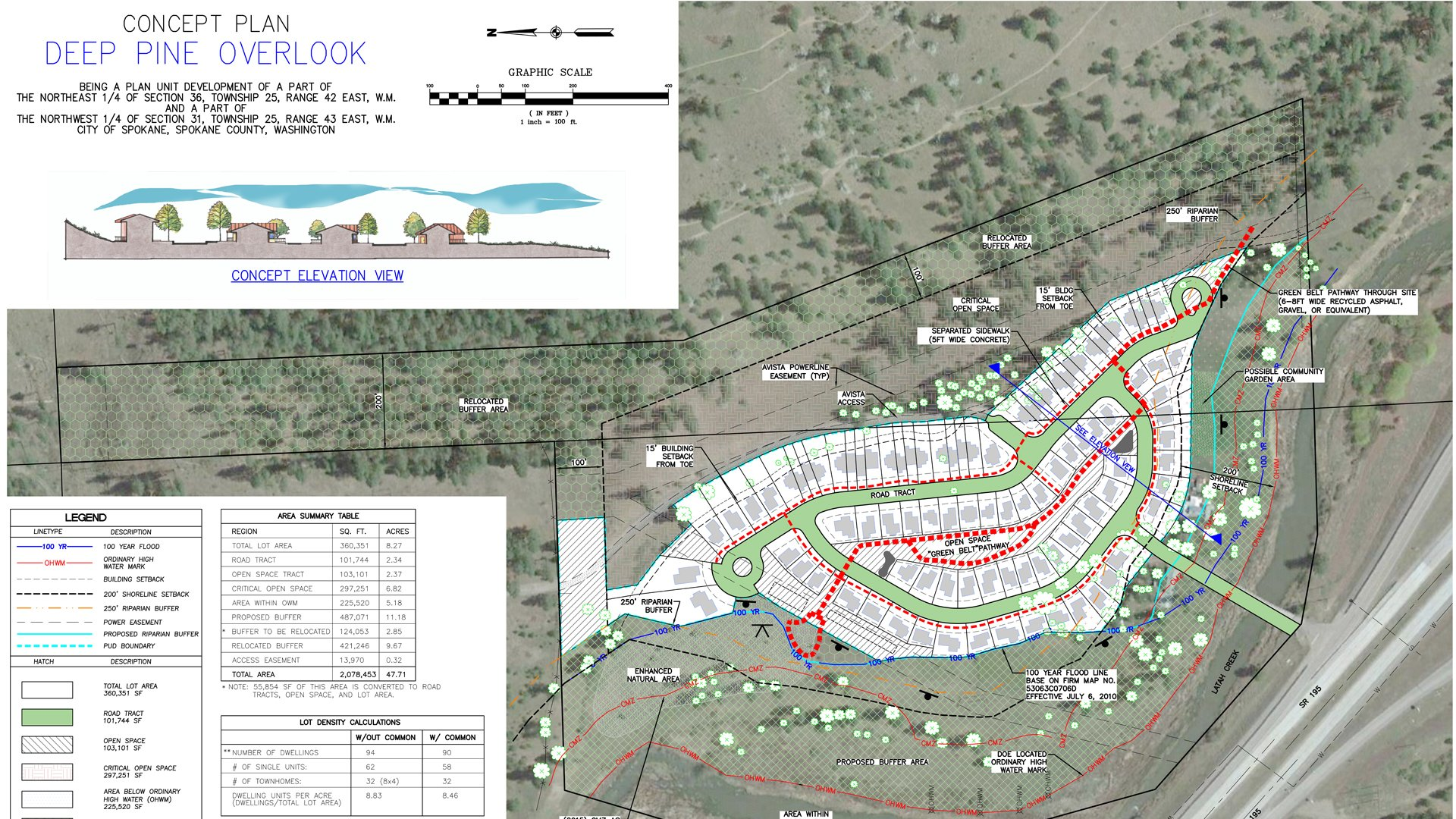 Coeur d'Alene Tribe buys 48-acre property off Highway 195, keeping it from development - KXLY