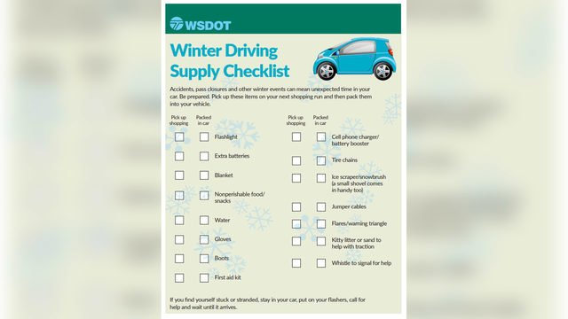 Make your list and check it twice; is your car equipped for holiday travel?