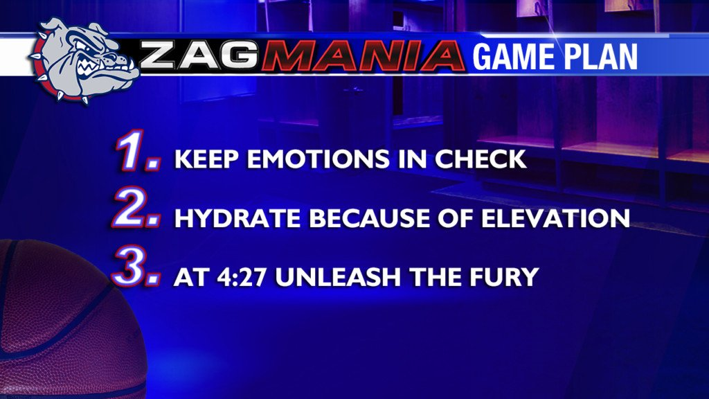 Zag Mania Game Plan for Thursday; it's game day!